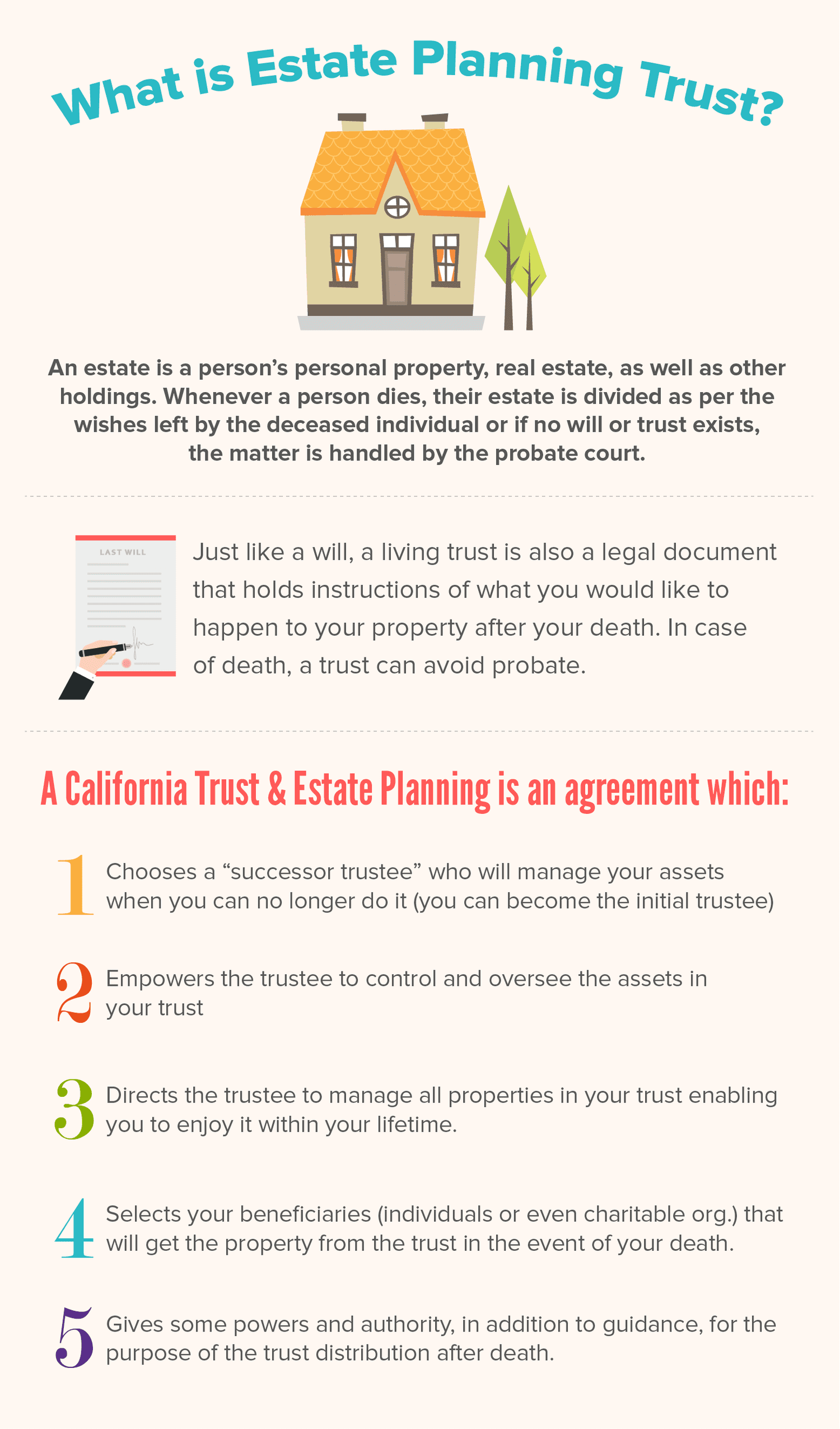 infographic for what is estate planning trust